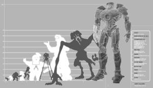 Storleken på olika monster visas upp i jämförelse med varandra